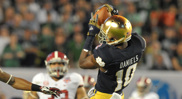 Notre Dame Pro Day