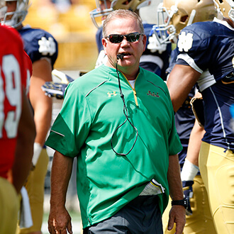 Is Brian Kelly's Time Up at Notre Dame